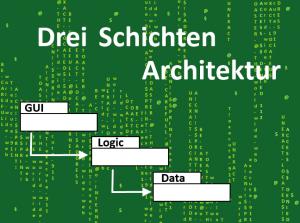 3 Schichten Architektur, 3 Tier Architecture