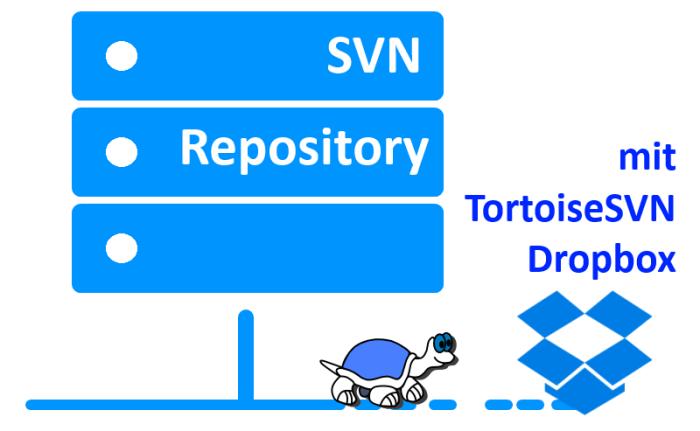 SVN Repository einrichten mit Dropbox und TortoiseSVN